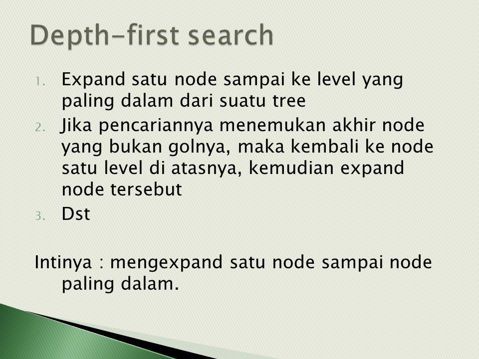 1. Expand satu node sampai ke level yang paling dalam dari suatu tree 2. Jika pencariannya menemukan akhir node yang bukan golnya, maka kembali ke nod
