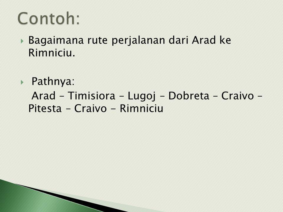  Bagaimana rute perjalanan dari Arad ke Rimniciu.  Pathnya: Arad – Timisiora – Lugoj – Dobreta – Craivo – Pitesta – Craivo - Rimniciu