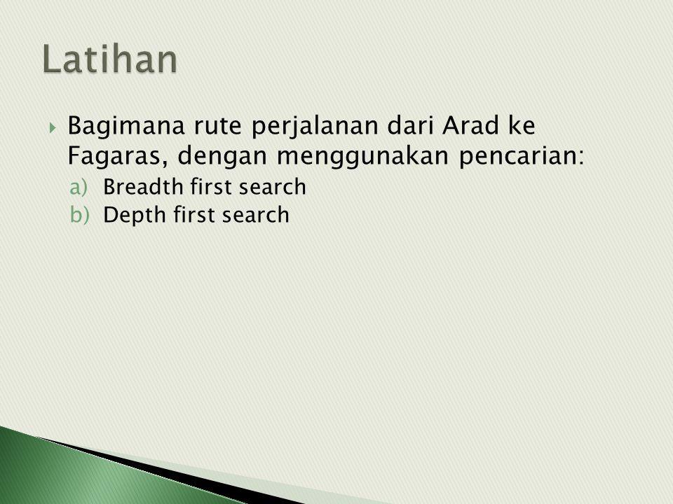  Bagimana rute perjalanan dari Arad ke Fagaras, dengan menggunakan pencarian: a)Breadth first search b)Depth first search