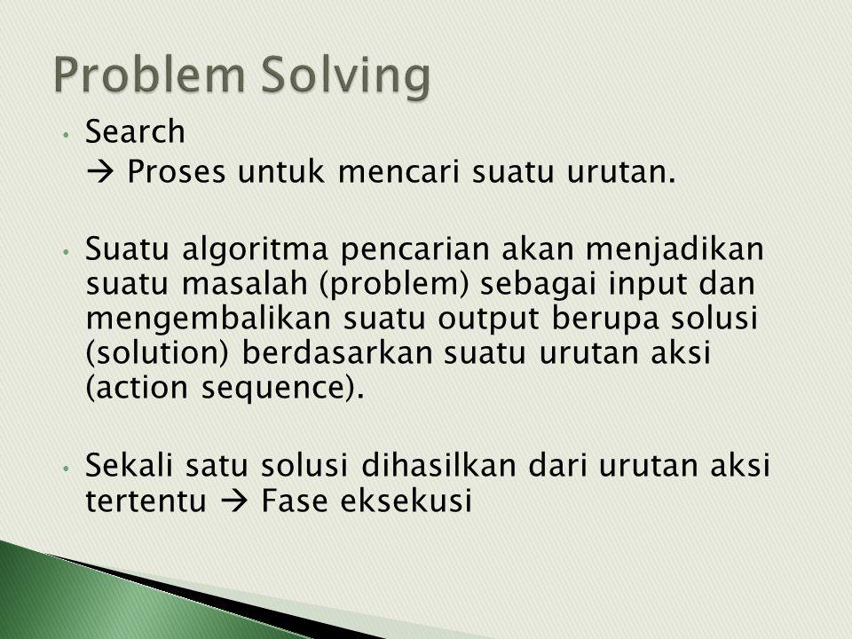 • Search  Proses untuk mencari suatu urutan. • Suatu algoritma pencarian akan menjadikan suatu masalah (problem) sebagai input dan mengembalikan suat