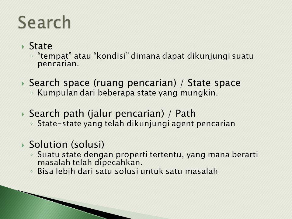 """ State ◦ """"tempat"""" atau """"kondisi"""" dimana dapat dikunjungi suatu pencarian.  Search space (ruang pencarian) / State space ◦ Kumpulan dari beberapa sta"""