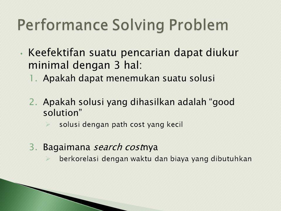 """• Keefektifan suatu pencarian dapat diukur minimal dengan 3 hal: 1.Apakah dapat menemukan suatu solusi 2.Apakah solusi yang dihasilkan adalah """"good so"""