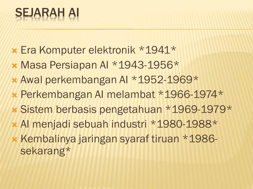  Era Komputer elektronik *1941*  Masa Persiapan AI *1943-1956*  Awal perkembangan AI *1952-1969*  Perkembangan AI melambat *1966-1974*  Sistem be