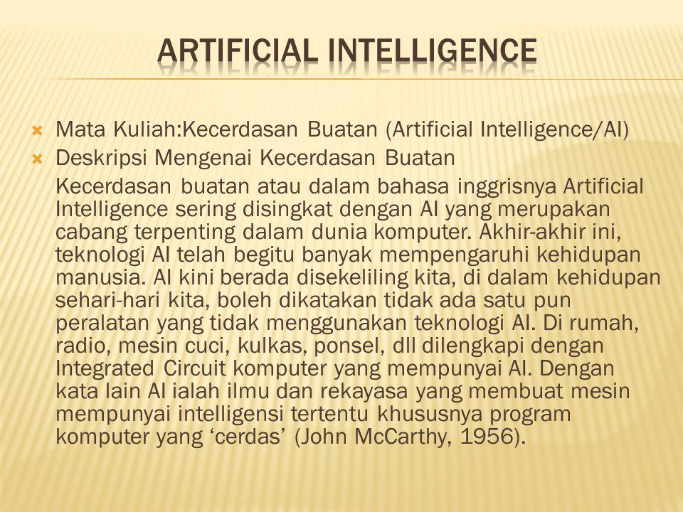  Mata Kuliah:Kecerdasan Buatan (Artificial Intelligence/AI)  Deskripsi Mengenai Kecerdasan Buatan Kecerdasan buatan atau dalam bahasa inggrisnya Art