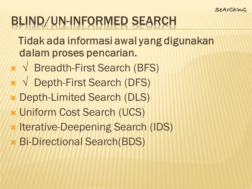Tidak ada informasi awal yang digunakan dalam proses pencarian.  √ Breadth-First Search (BFS)  √ Depth-First Search (DFS)  Depth-Limited Search (DL