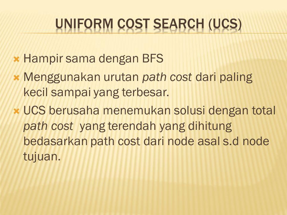  Hampir sama dengan BFS  Menggunakan urutan path cost dari paling kecil sampai yang terbesar.  UCS berusaha menemukan solusi dengan total path cost