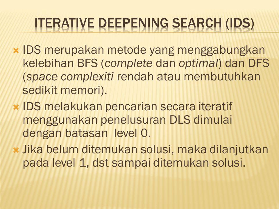  IDS merupakan metode yang menggabungkan kelebihan BFS (complete dan optimal) dan DFS (space complexiti rendah atau membutuhkan sedikit memori).  ID