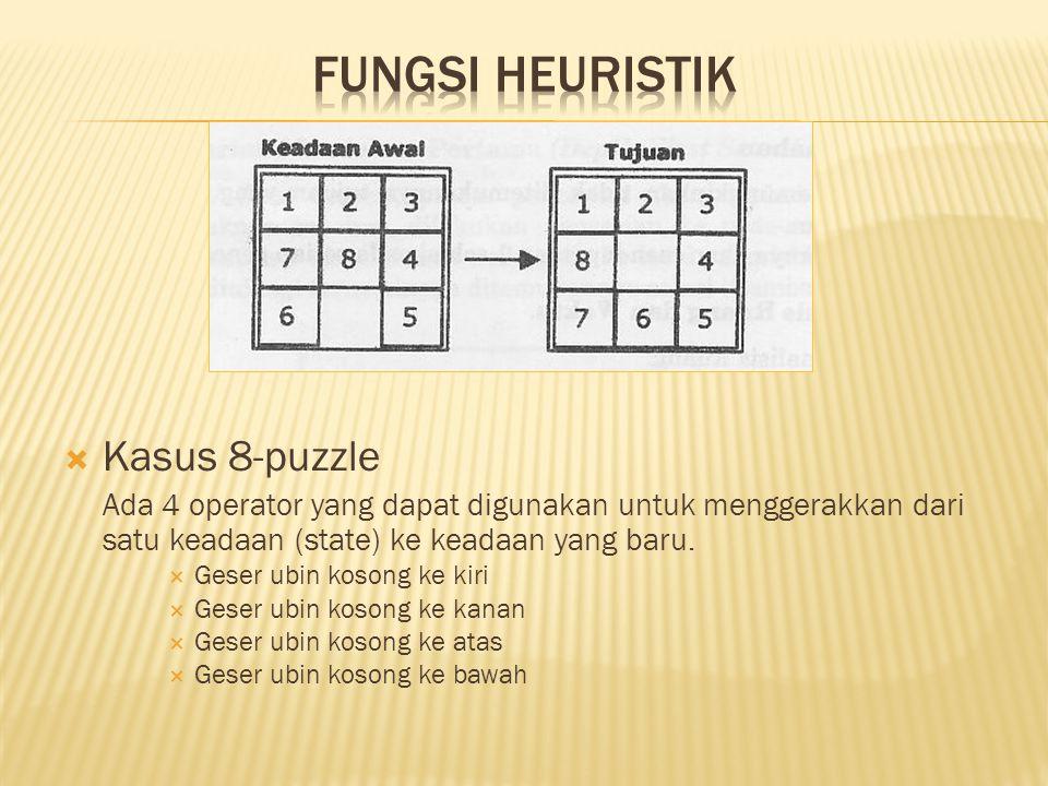  Kasus 8-puzzle Ada 4 operator yang dapat digunakan untuk menggerakkan dari satu keadaan (state) ke keadaan yang baru.  Geser ubin kosong ke kiri 