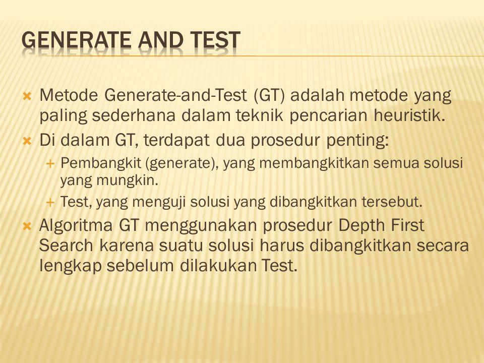  Metode Generate-and-Test (GT) adalah metode yang paling sederhana dalam teknik pencarian heuristik.  Di dalam GT, terdapat dua prosedur penting: 