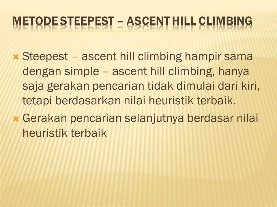  Steepest – ascent hill climbing hampir sama dengan simple – ascent hill climbing, hanya saja gerakan pencarian tidak dimulai dari kiri, tetapi berda