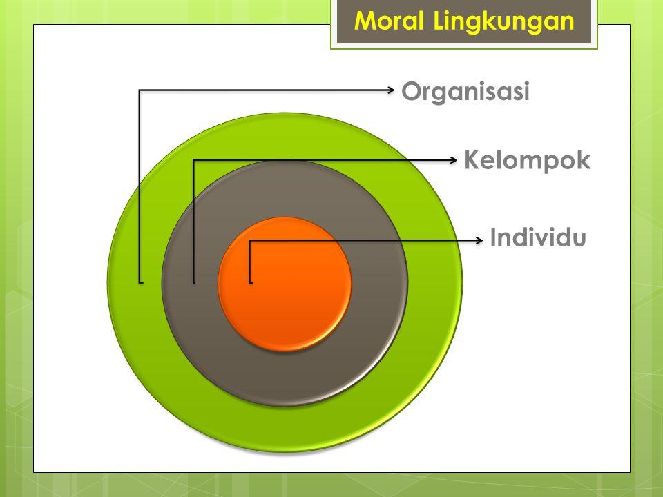 Moral Lingkungan Organisasi Individu Kelompok