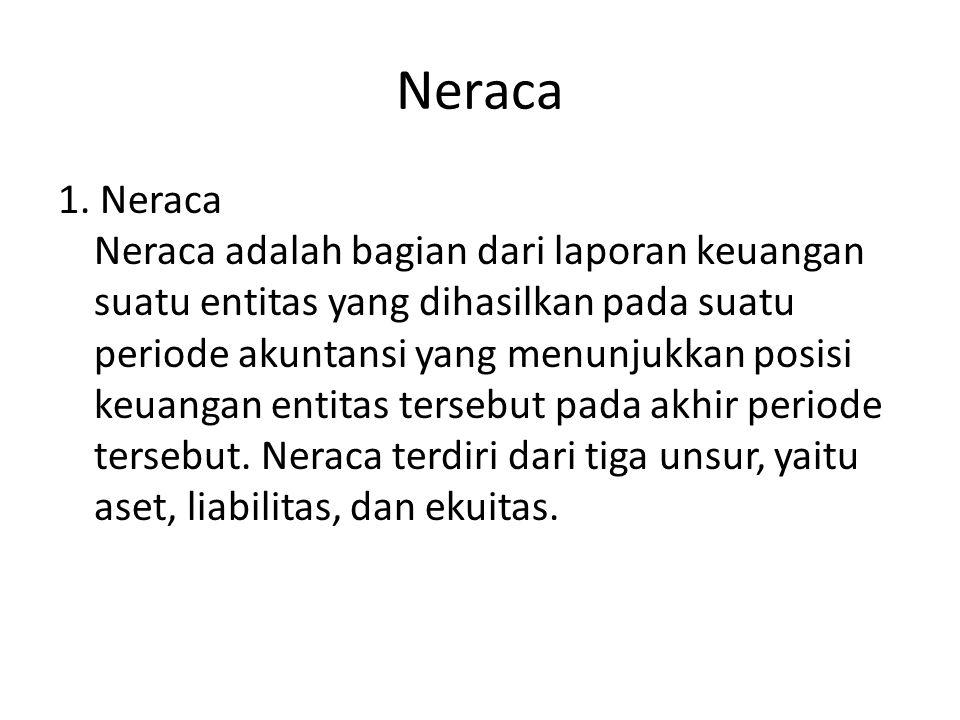 Neraca 1.