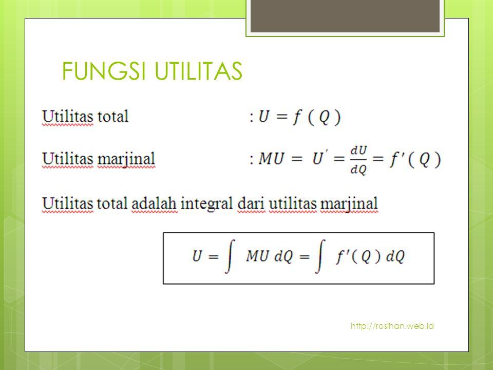 FUNGSI UTILITAS http://rosihan.web.id
