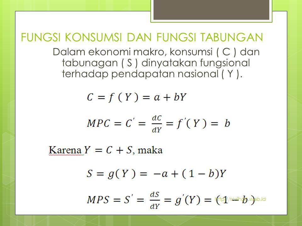 FUNGSI KONSUMSI DAN FUNGSI TABUNGAN Dalam ekonomi makro, konsumsi ( C ) dan tabunagan ( S ) dinyatakan fungsional terhadap pendapatan nasional ( Y ).