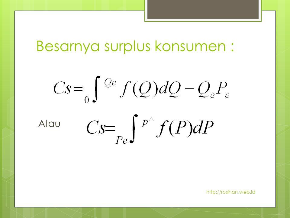 Besarnya surplus konsumen : Atau http://rosihan.web.id