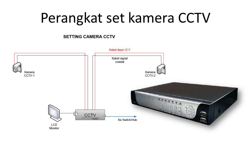 Perangkat set kamera CCTV