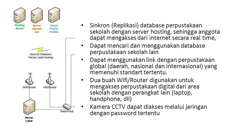 • Sinkron (Replikasi) database perpustakaan sekolah dengan server hosting, sehingga anggota dapat mengakses dari internet secara real time, • Dapat me