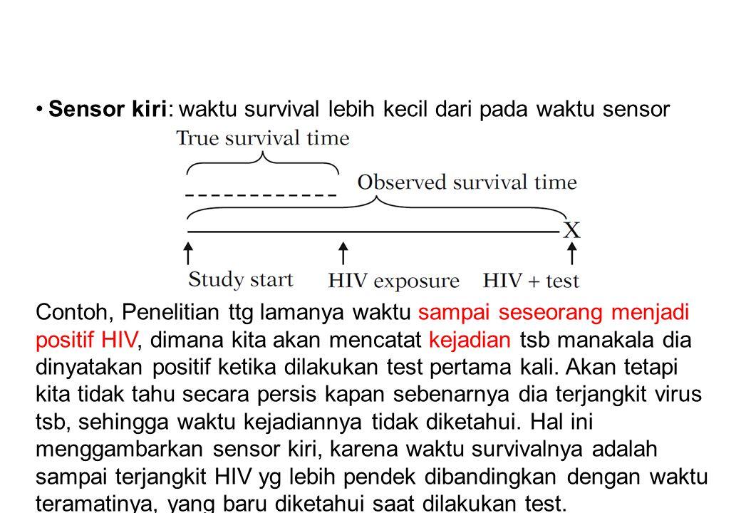 Contoh, Penelitian ttg lamanya waktu sampai seseorang menjadi positif HIV, dimana kita akan mencatat kejadian tsb manakala dia dinyatakan positif keti