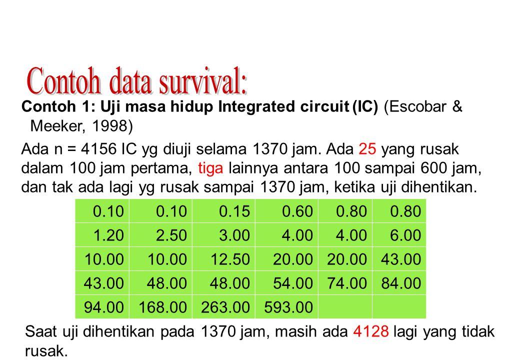 Contoh 1: Uji masa hidup Integrated circuit (IC) (Escobar & Meeker, 1998) Ada n = 4156 IC yg diuji selama 1370 jam. Ada 25 yang rusak dalam 100 jam pe