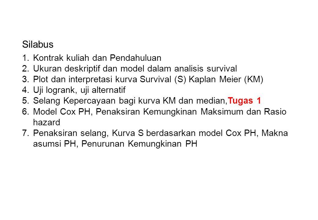 Silabus 1.Kontrak kuliah dan Pendahuluan 2.Ukuran deskriptif dan model dalam analisis survival 3.Plot dan interpretasi kurva Survival (S) Kaplan Meier