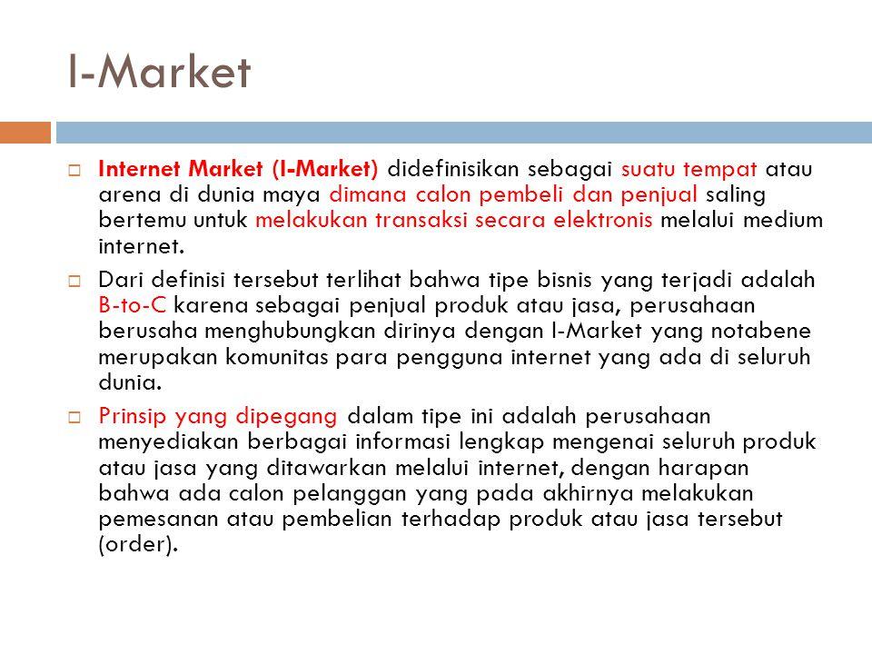 I-Market  Internet Market (I-Market) didefinisikan sebagai suatu tempat atau arena di dunia maya dimana calon pembeli dan penjual saling bertemu untu