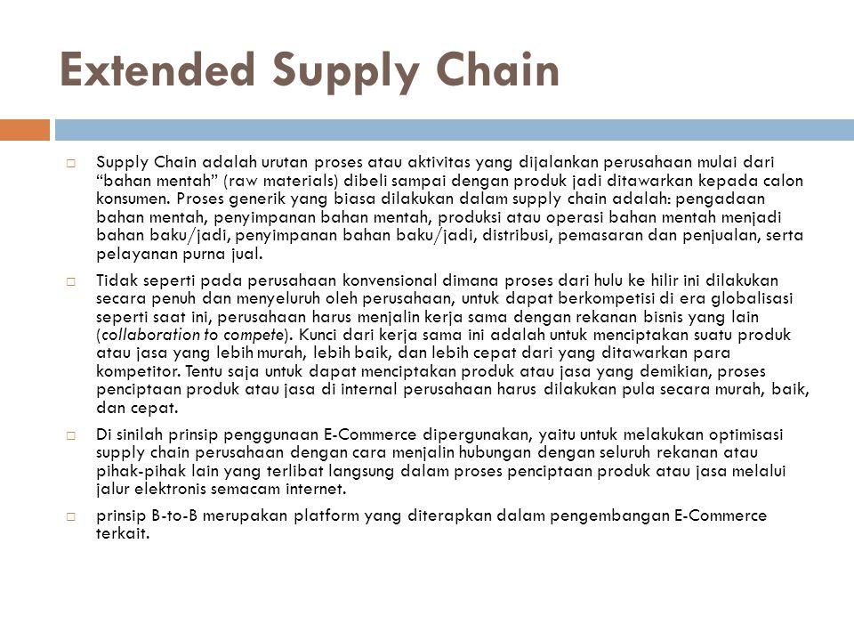 Extended Supply Chain  Supply Chain adalah urutan proses atau aktivitas yang dijalankan perusahaan mulai dari bahan mentah (raw materials) dibeli sampai dengan produk jadi ditawarkan kepada calon konsumen.
