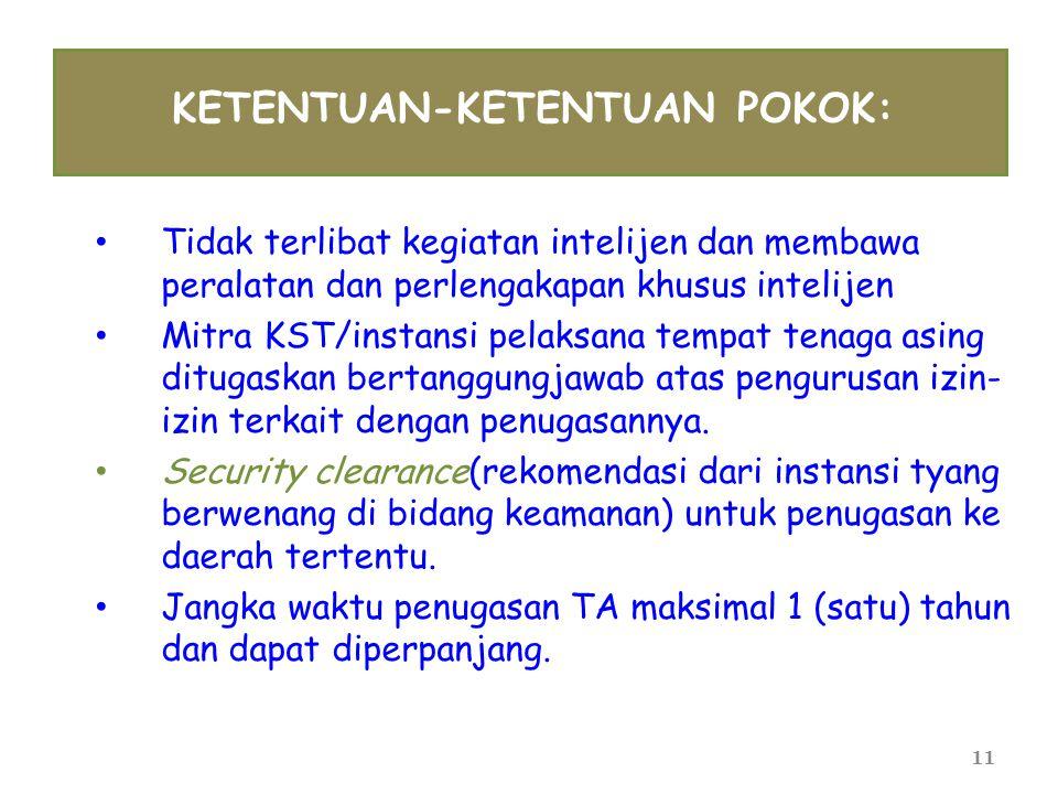 11 KETENTUAN-KETENTUAN POKOK: • Tidak terlibat kegiatan intelijen dan membawa peralatan dan perlengakapan khusus intelijen • Mitra KST/instansi pelaks