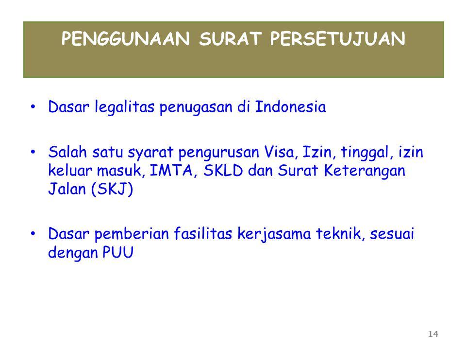 14 PENGGUNAAN SURAT PERSETUJUAN • Dasar legalitas penugasan di Indonesia • Salah satu syarat pengurusan Visa, Izin, tinggal, izin keluar masuk, IMTA,