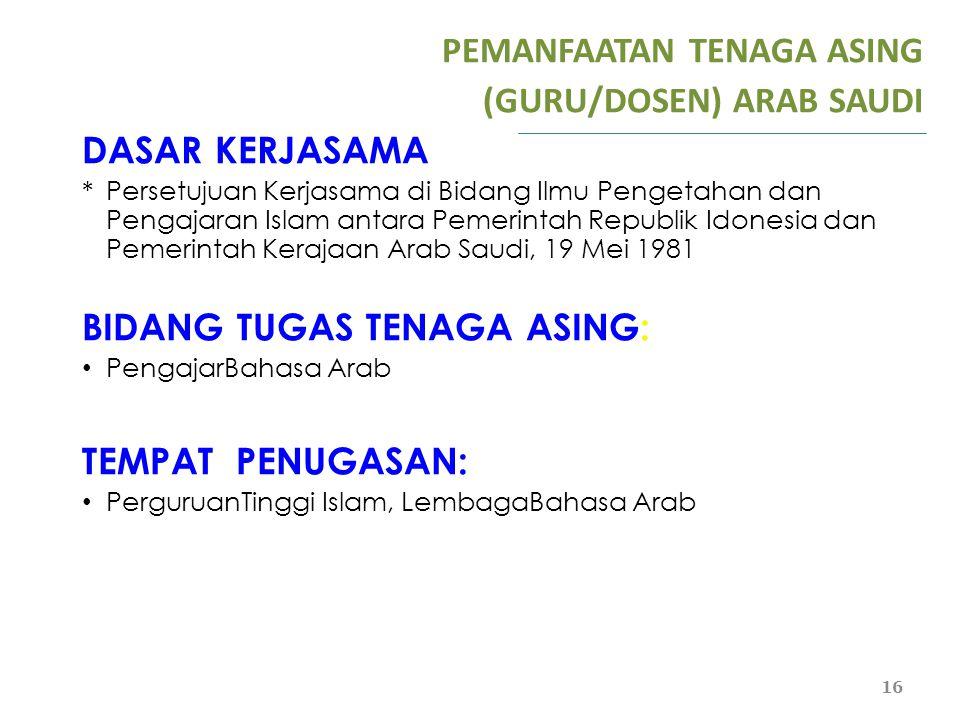 PEMANFAATAN TENAGA ASING (GURU/DOSEN) ARAB SAUDI DASAR KERJASAMA *Persetujuan Kerjasama di Bidang Ilmu Pengetahan dan Pengajaran Islam antara Pemerint