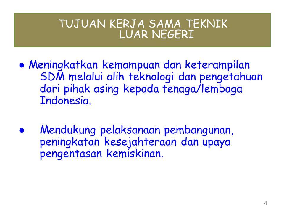 5 SUMBER PEMBIAYAAN ● Sepenuhnya hibah luar negeri; ● Sebagian besar dari dana hibah luar negeri dan sebagian lagi dari dana Rupiah sebagai counterpart budget.
