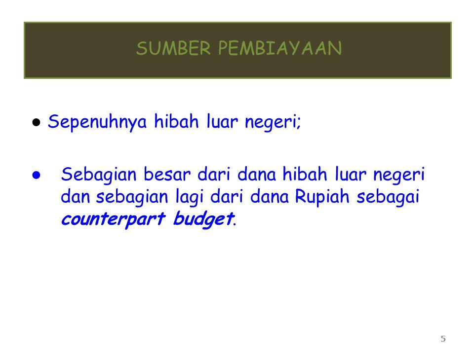Ketentuan Umum 9.Perjalanan dinas ke negara yang belum memiliki hubungan diplomatik dengan Indonesia, diperlukan rekomendasi dari Kementerian Luar Negeri Luar Negeri.