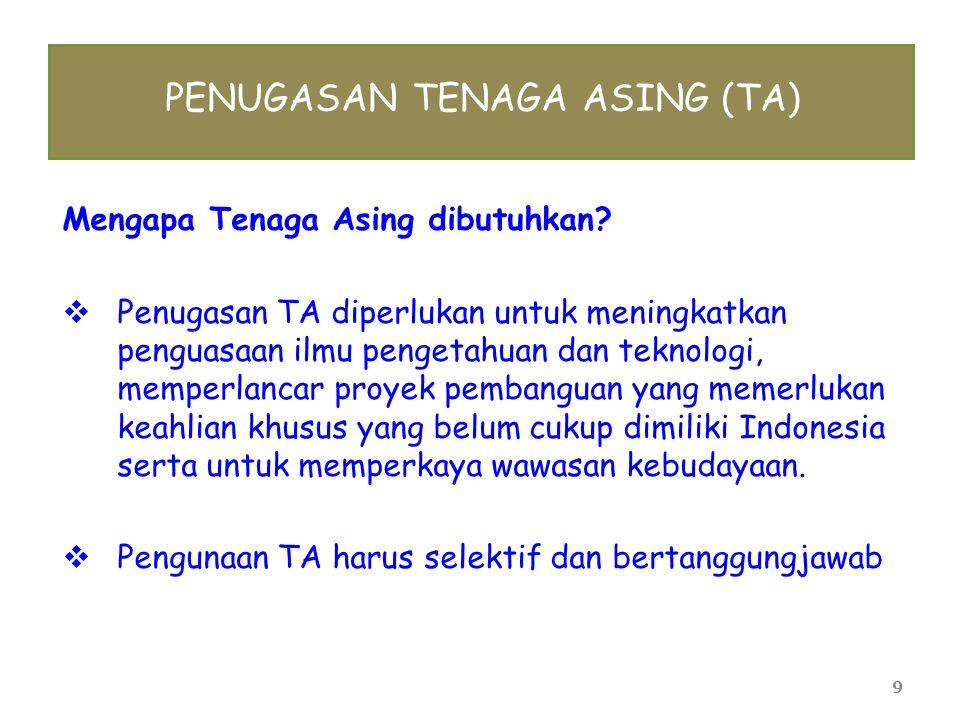 9 PENUGASAN TENAGA ASING (TA) Mengapa Tenaga Asing dibutuhkan?  Penugasan TA diperlukan untuk meningkatkan penguasaan ilmu pengetahuan dan teknologi,