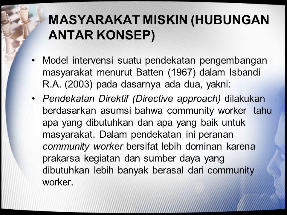 MASYARAKAT MISKIN (HUBUNGAN ANTAR KONSEP) •Model intervensi suatu pendekatan pengembangan masyarakat menurut Batten (1967) dalam Isbandi R.A. (2003) p