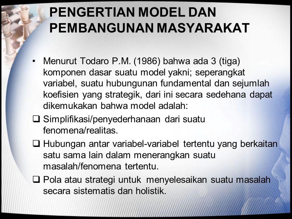 Strategi Program Penanggulangan Kemiskinan Keluarga Miskin di Kota Jakarta Utara dan Kota Bekasi INPUT : Rendahnya Keberdayaan Keluarga PROCESS : Intervensi Pemberdayaan Keluarga OUPUT : Keberdayaan Keluarga OUTCOMES : Kesejahteraan Keluarga Meningkat FAKTOR-FAKTOR: • Karakteristik Individu • Lingkungan Sosial Pengembangan Sumber Daya Keluarga Pemberdayaan Kelompok Intervensi Pemberdayaan FEEDBACK