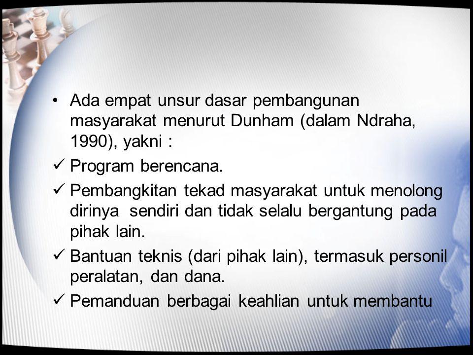 •Ada empat unsur dasar pembangunan masyarakat menurut Dunham (dalam Ndraha, 1990), yakni :  Program berencana.  Pembangkitan tekad masyarakat untuk