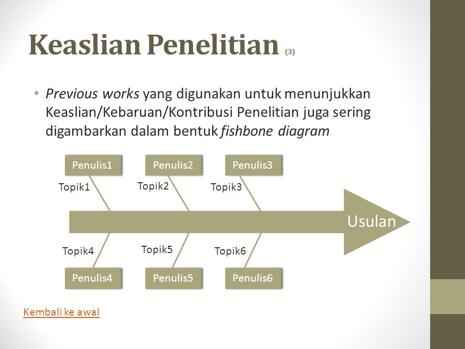 Keaslian Penelitian (3) • Previous works yang digunakan untuk menunjukkan Keaslian/Kebaruan/Kontribusi Penelitian juga sering digambarkan dalam bentuk