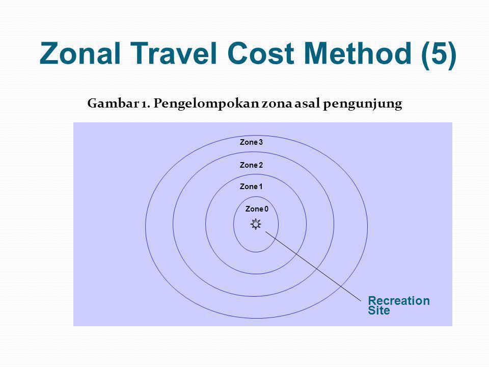 Zonal Travel Cost Method (5) Gambar 1. Pengelompokan zona asal pengunjung Zone0 1 2 3 Recreation Site