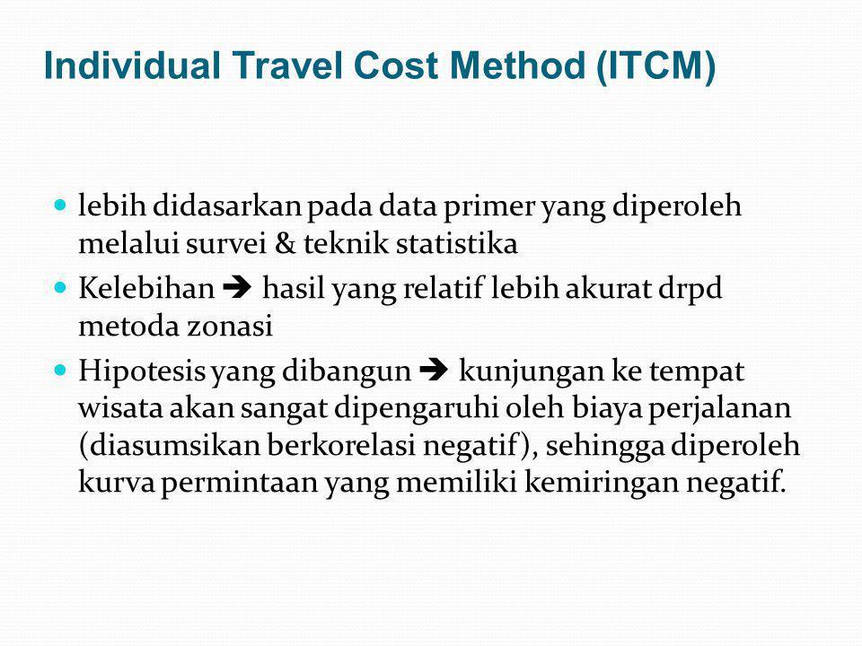 Individual Travel Cost Method (ITCM)  lebih didasarkan pada data primer yang diperoleh melalui survei & teknik statistika  Kelebihan  hasil yang re