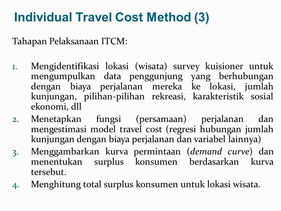 Individual Travel Cost Method (3) Tahapan Pelaksanaan ITCM: 1.Mengidentifikasi lokasi (wisata) survey kuisioner untuk mengumpulkan data penggunjung ya