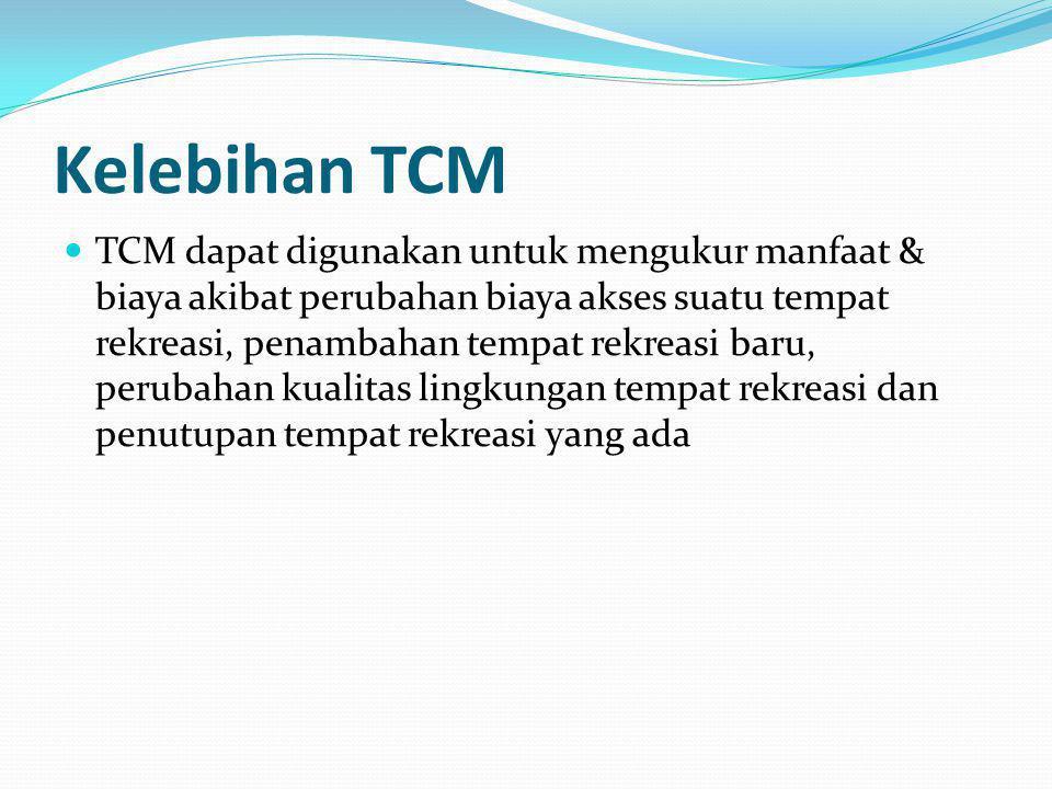Kelebihan TCM  TCM dapat digunakan untuk mengukur manfaat & biaya akibat perubahan biaya akses suatu tempat rekreasi, penambahan tempat rekreasi baru