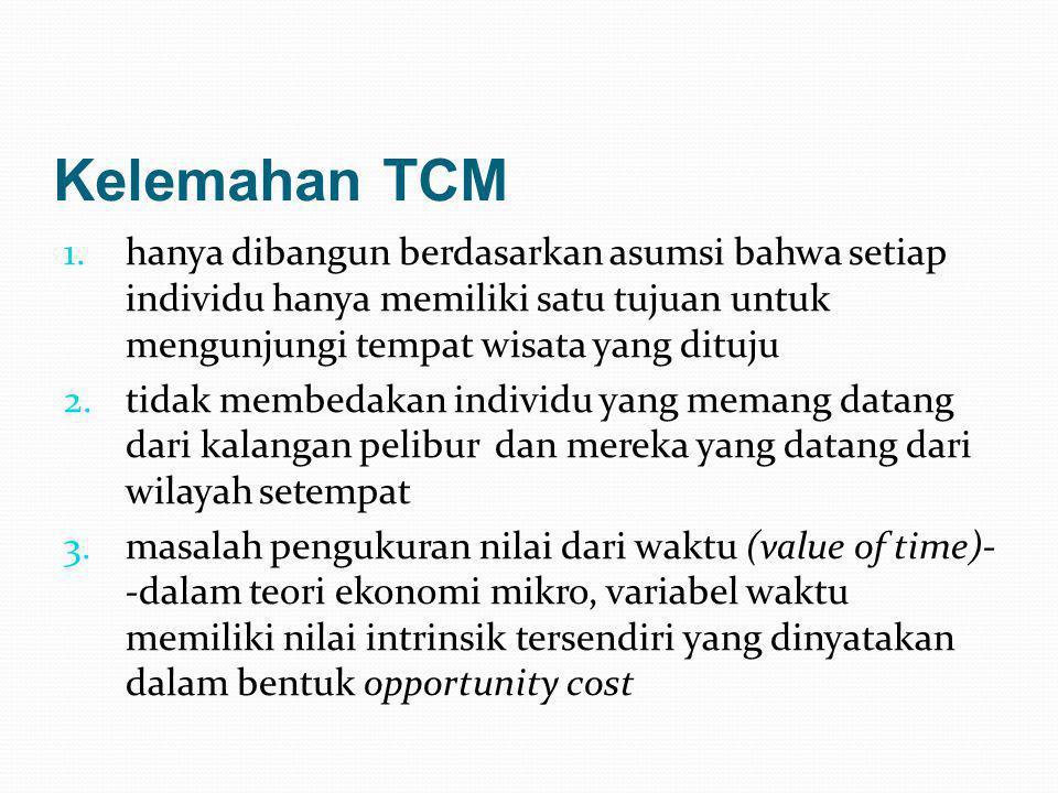 Kelemahan TCM 1.hanya dibangun berdasarkan asumsi bahwa setiap individu hanya memiliki satu tujuan untuk mengunjungi tempat wisata yang dituju 2.tidak
