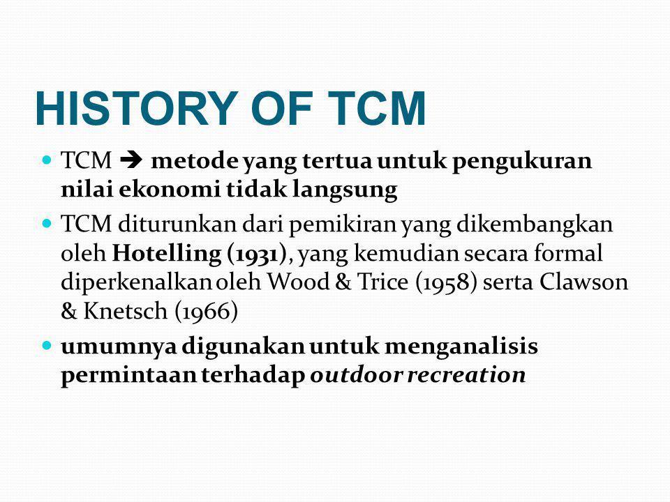 HISTORY OF TCM  TCM  metode yang tertua untuk pengukuran nilai ekonomi tidak langsung  TCM diturunkan dari pemikiran yang dikembangkan oleh Hotelli