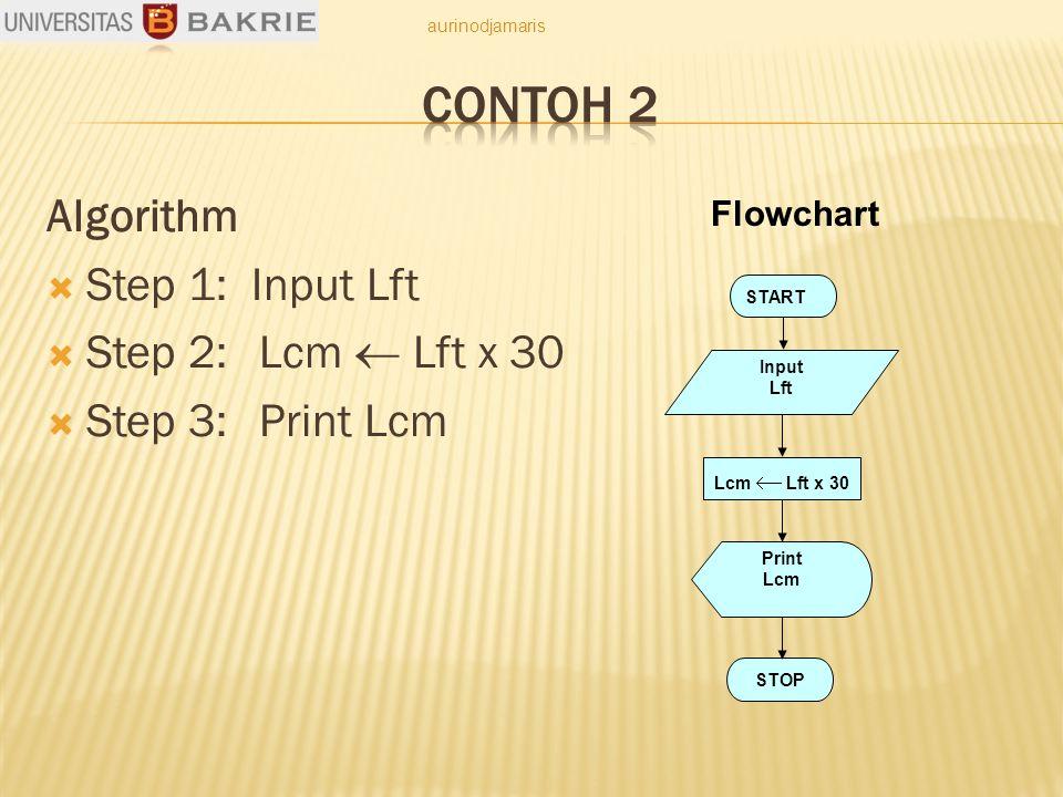 Algorithm  Step 1: Input Lft  Step 2: Lcm  Lft x 30  Step 3: Print Lcm START Input Lft Lcm  Lft x 30 Print Lcm STOP Flowchart aurinodjamaris