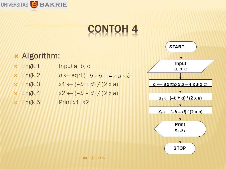 Algorithm:  Lngk 1: Input a, b, c  Lngk 2: d  sqrt ( )  Lngk 3: x1  (–b + d) / (2 x a)  Lngk 4: x2  (–b – d) / (2 x a)  Lngk 5: Print x1, x2 START Input a, b, c d  sqrt(b x b – 4 x a x c) Print x 1,x 2 STOP x 1  (–b + d) / (2 x a) X 2  (–b – d) / (2 x a) aurinodjamaris