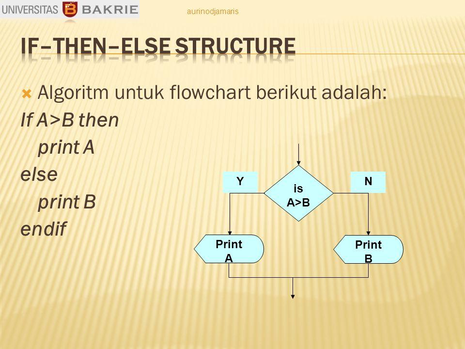  Algoritm untuk flowchart berikut adalah: If A>B then print A else print B endif is A>B Print B Print A YN aurinodjamaris