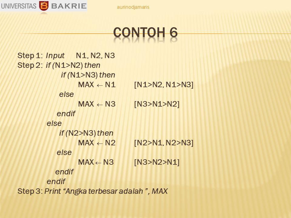 Step 1: Input N1, N2, N3 Step 2: if (N1>N2) then if (N1>N3) then MAX  N1[N1>N2, N1>N3] else MAX  N3[N3>N1>N2] endif else if (N2>N3) then MAX  N2[N2