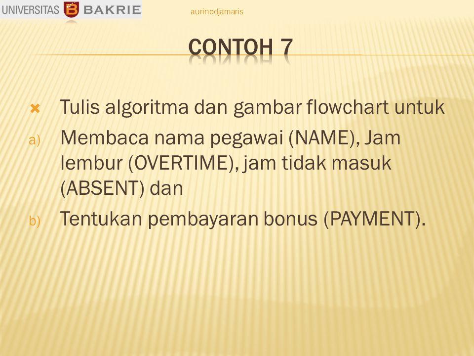  Tulis algoritma dan gambar flowchart untuk a) Membaca nama pegawai (NAME), Jam lembur (OVERTIME), jam tidak masuk (ABSENT) dan b) Tentukan pembayaran bonus (PAYMENT).