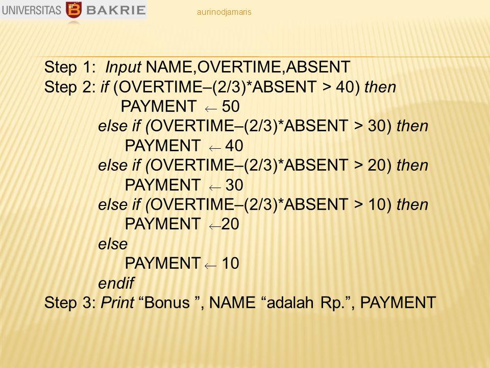 Step 1: Input NAME,OVERTIME,ABSENT Step 2: if (OVERTIME–(2/3)*ABSENT > 40) then PAYMENT  50 else if (OVERTIME–(2/3)*ABSENT > 30) then PAYMENT  40 else if (OVERTIME–(2/3)*ABSENT > 20) then PAYMENT  30 else if (OVERTIME–(2/3)*ABSENT > 10) then PAYMENT  20 else PAYMENT  10 endif Step 3: Print Bonus , NAME adalah Rp. , PAYMENT aurinodjamaris