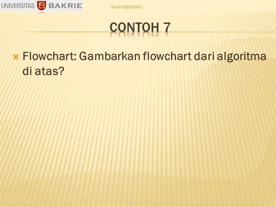  Flowchart: Gambarkan flowchart dari algoritma di atas aurinodjamaris
