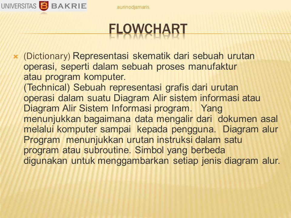  (Dictionary) Representasi skematik dari sebuah urutan operasi, seperti dalam sebuah proses manufaktur atau program komputer.